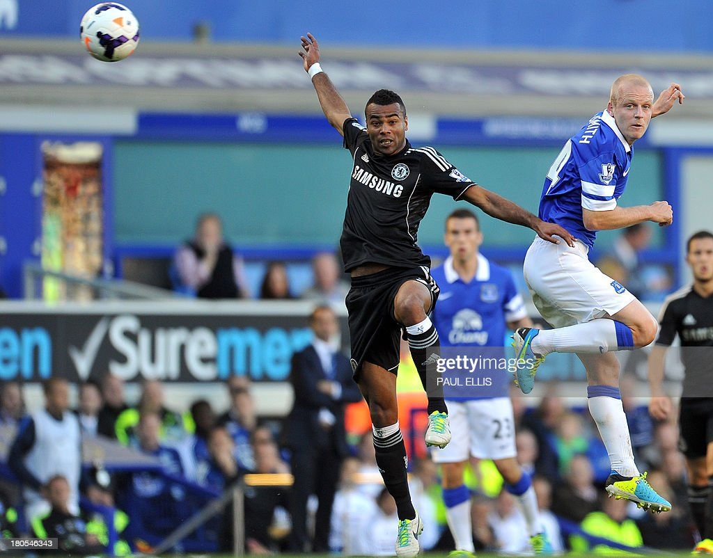 Everton's Scottish forward Steven Naismith (R) and Chelsea's English defender Ashley Cole eye the ball during the English Premier League football match between Everton and Chelsea at Goodison Park in Liverpool, northwest England on September 14, 2013. USE. No use with unauthorized audio, video, data, fixture lists, club/league logos or live services. Online in-match use limited to 45 images, no video emulation. No use in betting, games or single club/league/player publications