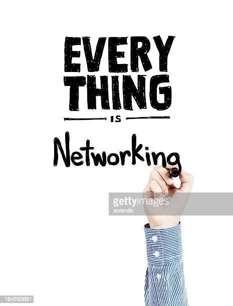 Tutto è di rete