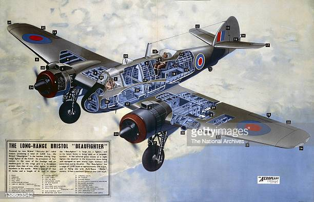 Exploded detail view of the WWII British Bristol Beaufighter