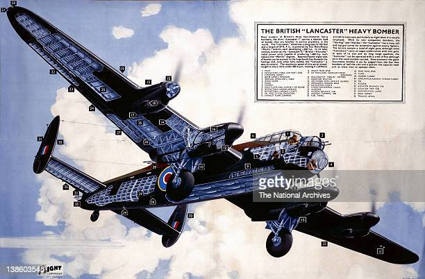 Exploded detail view of the WWII British Lancaster Heavy Bomber