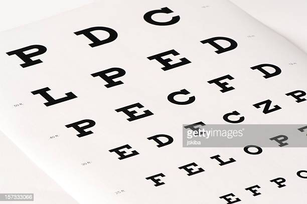 Eye Chart background