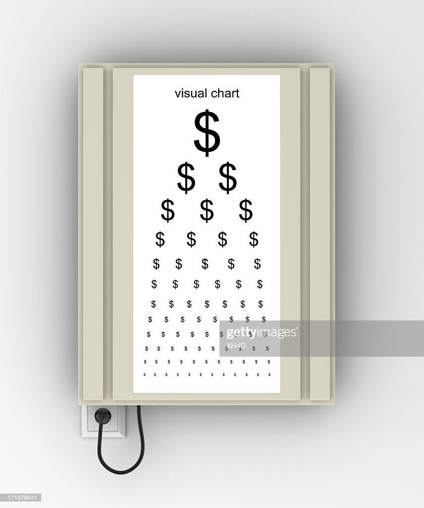 $ Eye Chart