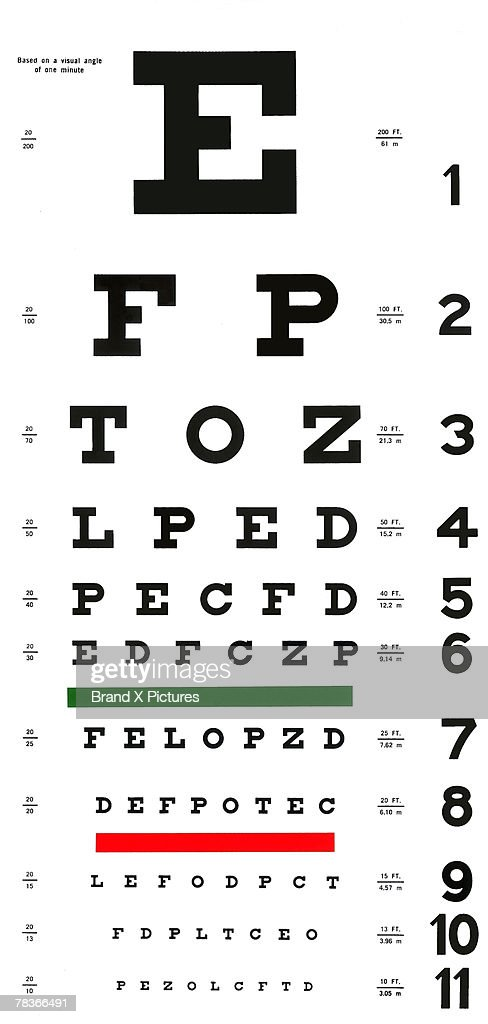 Jaeger J2 Eye Test Chart Slidehd