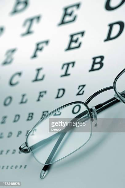 Tabla optométrica serie