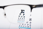 Eye glasses focus on exam chart on background