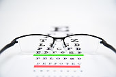 Eye glasses on eyesight test chart background close up.