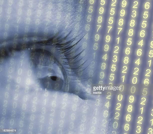Eye on Code