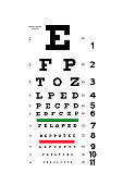 Photograph of a new Snellen eye examination chart.