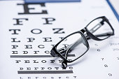 Eye test chart out of focus on white with glasses in foreground