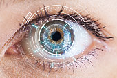 Eyes of technologies in the futuristic