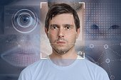 Face detection and recognition of man. Computer vision and machine learning concept.