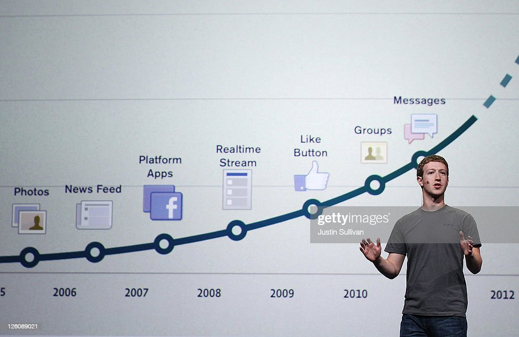 Facebook CEO <a gi-track='captionPersonalityLinkClicked' href=/galleries/search?phrase=Mark+Zuckerberg&family=editorial&specificpeople=4841191 ng-click='$event.stopPropagation()'>Mark Zuckerberg</a> delivers a keynote address during the Facebook f8 conference on September 22, 2011 in San Francisco, California. Facebook CEO <a gi-track='captionPersonalityLinkClicked' href=/galleries/search?phrase=Mark+Zuckerberg&family=editorial&specificpeople=4841191 ng-click='$event.stopPropagation()'>Mark Zuckerberg</a> kicked off the conference introducing a Timeline feature to the popular social network.