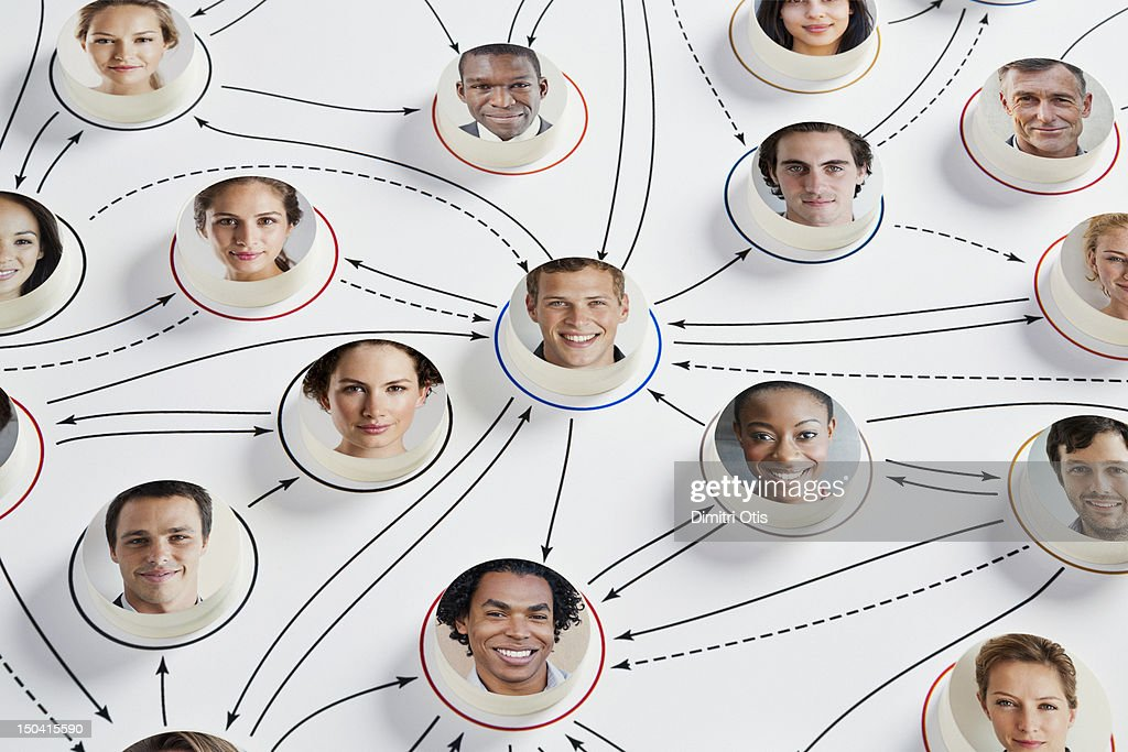 Faces on discs randomly connected by arrows : Stock Photo