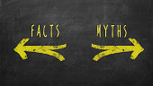 CHoice concept. Facts and Myths text drawn with yellow arrows on chalkboard