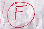 """""""F"""" grade written in red pen on wrinkled notebook paper."""