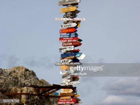 Falklands Signpost