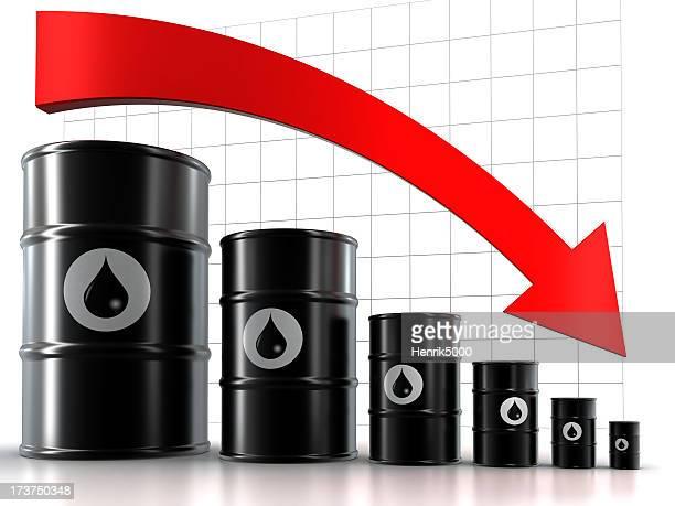 Reducción de los precios del petróleo