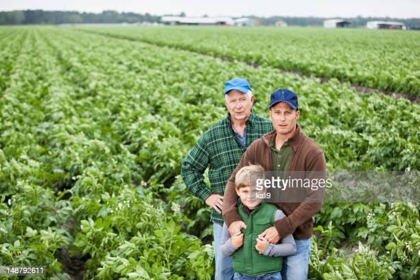 Familiale farm