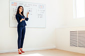 Female professional tutor explaining diagram drawn on white board.