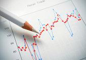 Close up of balance sheet figures and chart