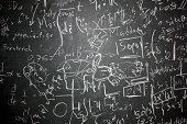 A filled blackboard