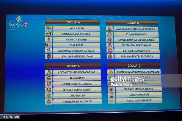 Final bracket after the 20172018 7Days EuroCup Draw at Imagina Centre Audiovisual on July 6 2017 in Barcelona Spain