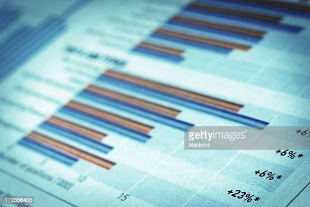 Finanacial Chart