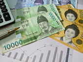 South Korean won currency and bar charts. Finance business concept.