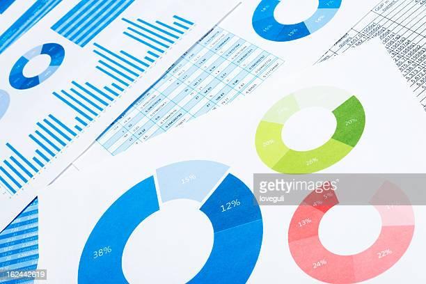 財務チャート