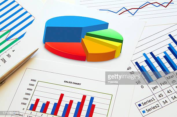Analyse financières