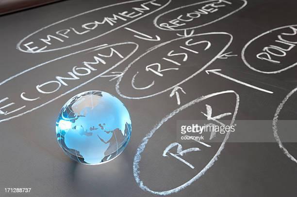 La crisis financiera Diagrama de flujo en chalkboard