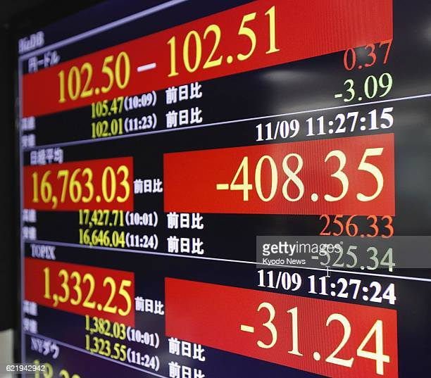 A financial data screen in Tokyo shows the Nikkei Stock Average losing more than 500 points or about 3 percent at one point and the US dollar...