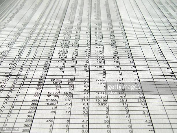 Statistiques financières chiffres