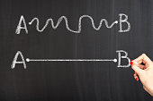 Finding the best way Concept on blackboard.