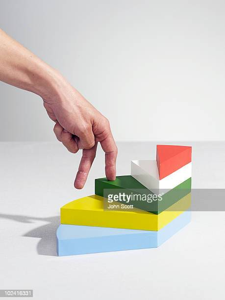 Fingers going up the steps of a pie chart