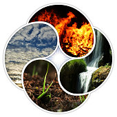 The four elements of nature: fire, water, earth, air. Designed in a quadruple yin yang symbol.
