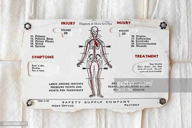 First aid treatment card, close-up