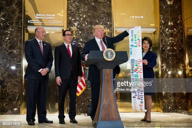 Flanked by Director of the National Economic Council Gary Cohn Treasury Secretary Steve Mnuchin and Transportation Secretary Elaine Chao President...