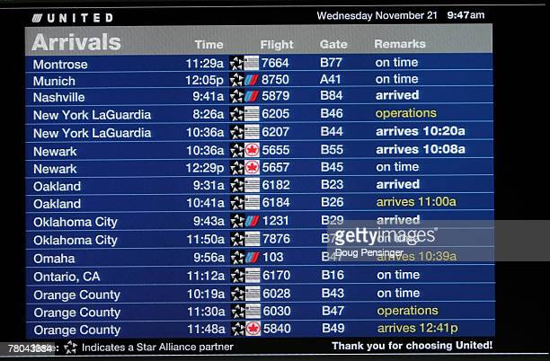 A flight information screen shows arrival information the day before Thanksgiving at the Denver International Airport on November 21 2007 in Denver...