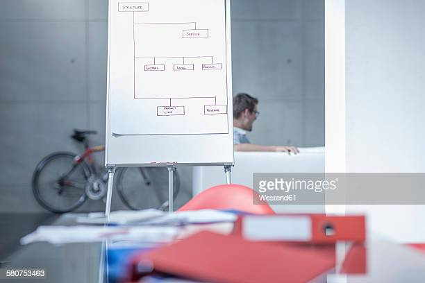 Flip chart with graph in an office