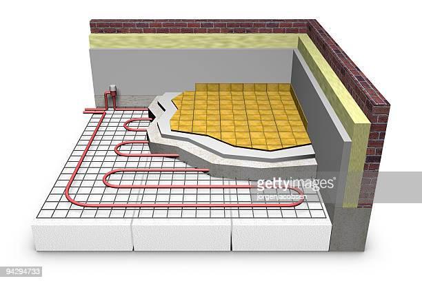 Fußbodenheizung system 2