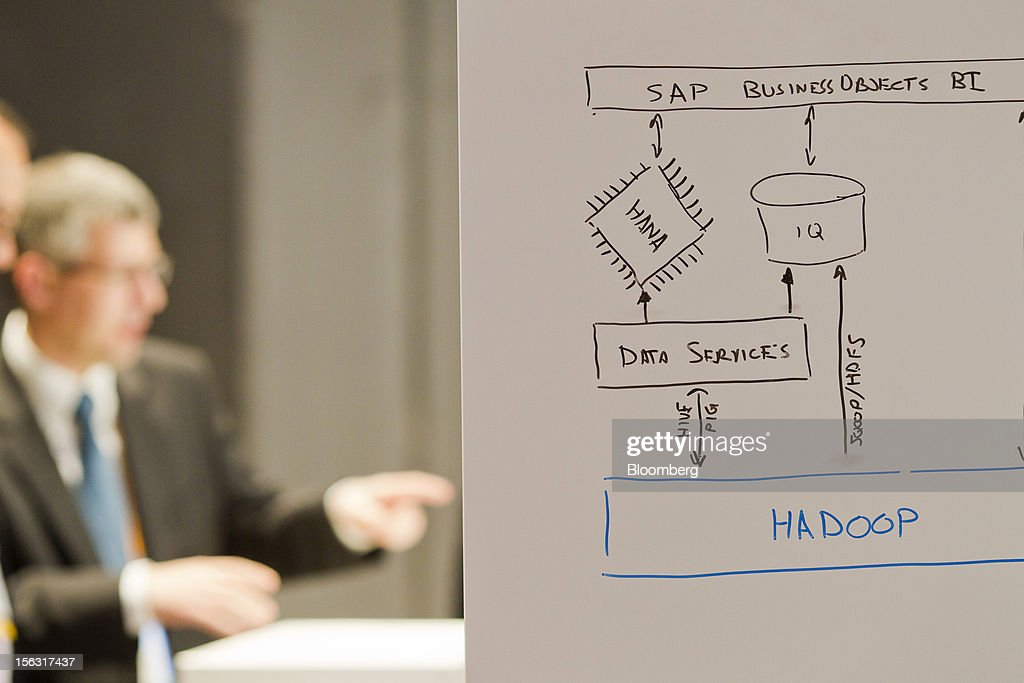 A flow diagram of SAP AG's 'Hanna' application is displayed on a board during the opening day of the Sapphire Now conference in Madrid, Spain, on Tuesday, Nov. 13, 2012. SAP plans to deliver 6 SAP mobile apps for Windows 8. Photographer: Angel Navarrete/Bloomberg via Getty Images