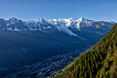 Flying Over Chamonix Valley