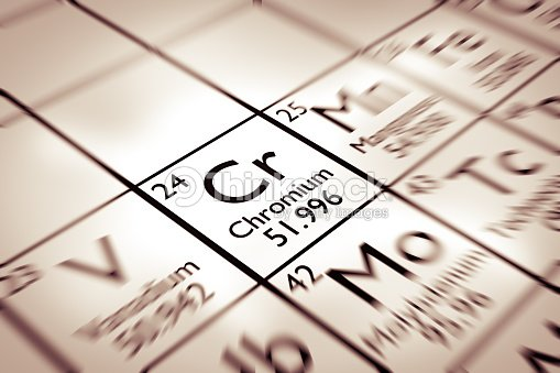 Focus On Chromium Chemical Element From The Mendeleev Periodic Table