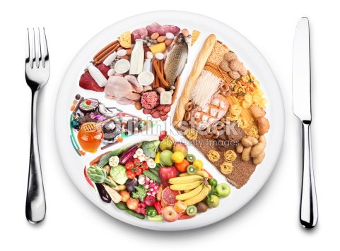 food balance products on a plate stock photo thinkstock. Black Bedroom Furniture Sets. Home Design Ideas