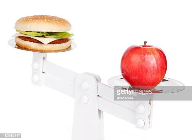 Food Vergleich