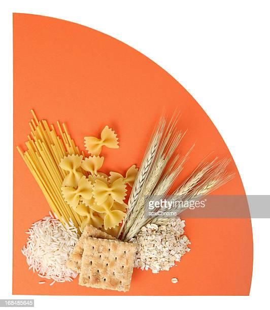 Food Plate - Grain