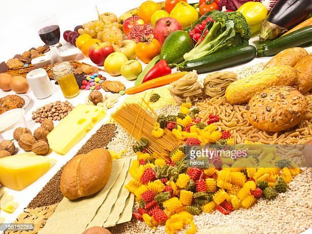 Ernährungspyramide für alle Arten von Speisen