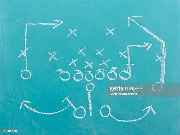 Football Chalk Play