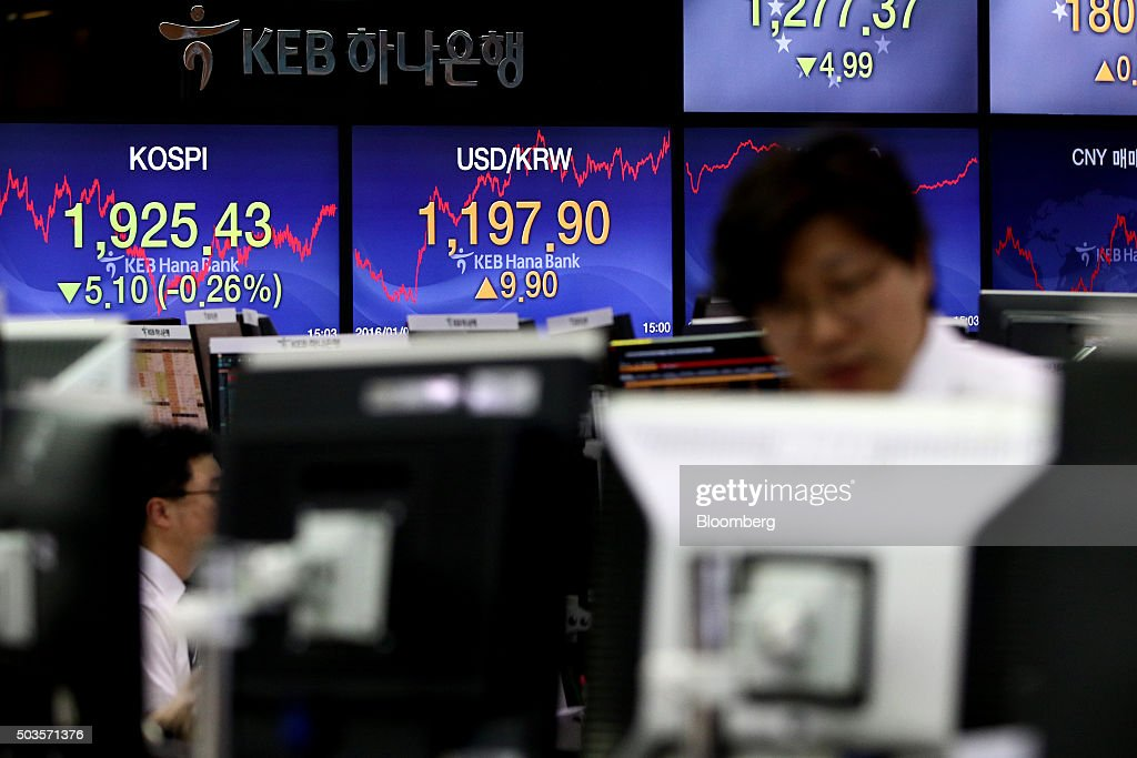 Wire Transfer Foreign Currency Exchange Rate